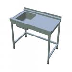 Vstupné a výstupné stoly